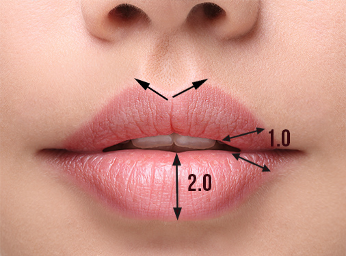 M Aesthetic Clinic Lip Fillers