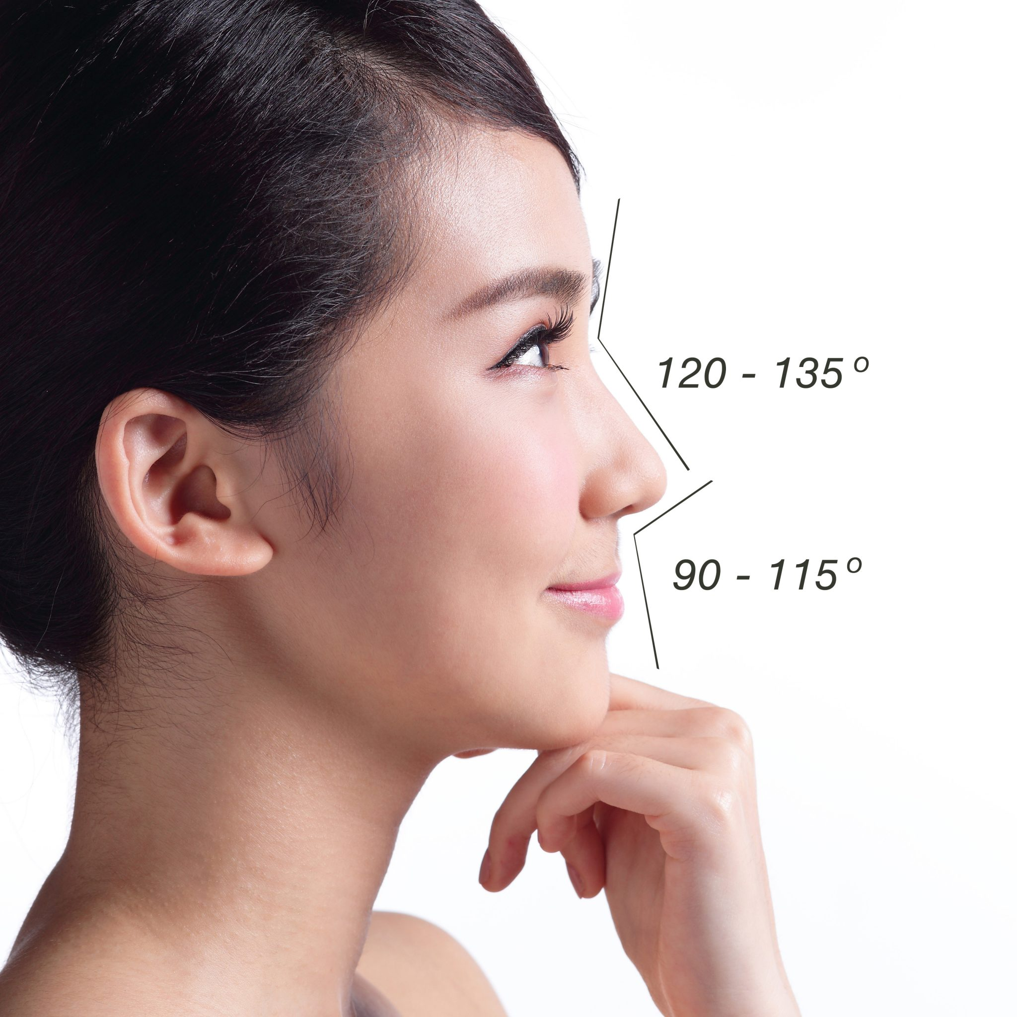 Korean Nose Thread Lift Procedure - everything you need to