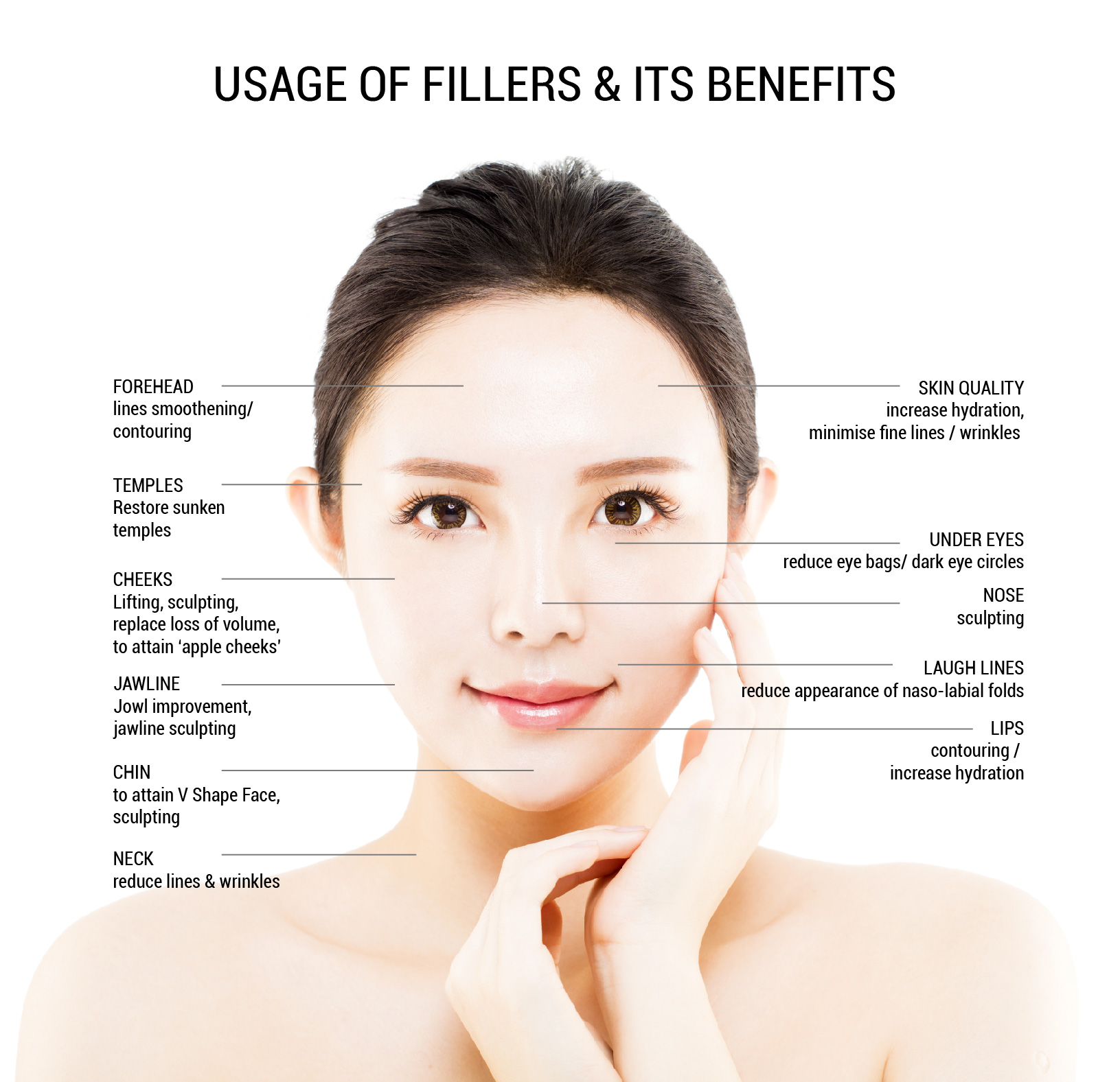 M Aesthetic Clinic Fillers