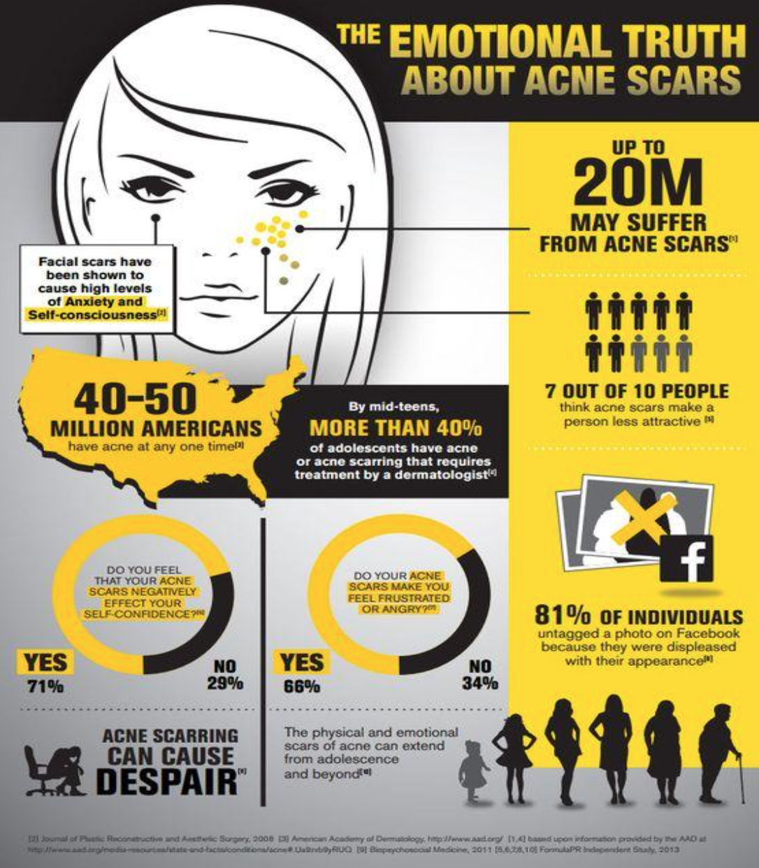 questions on acne scars singapore